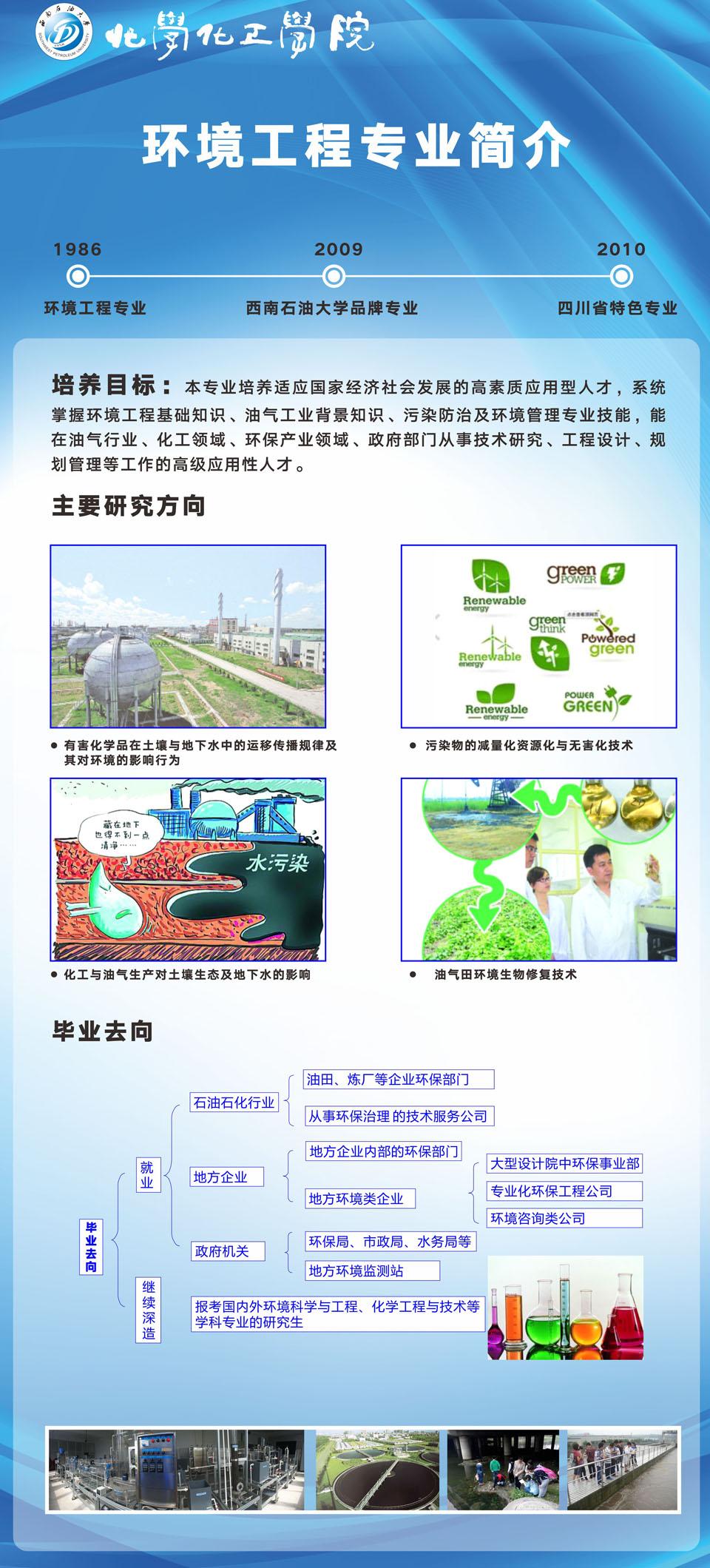 《环境规划与管理》环境规划与管理总结 - 道客巴巴